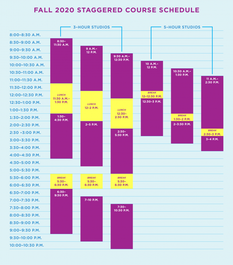 Staggered Class Schedule Chart